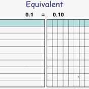 Specific Place Value of Decimals