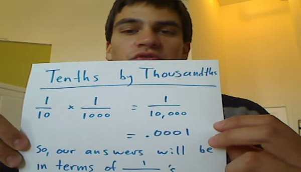 Multiplying Tenths  by Thousandths