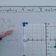 Graphing X and Y Values