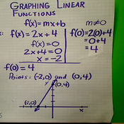 Graphing a Function