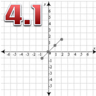 4.1 Plot Points in a Coordinate Plane