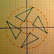 Rotating On a Coordinate Plane