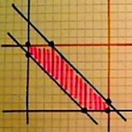 Real World Linear Programming