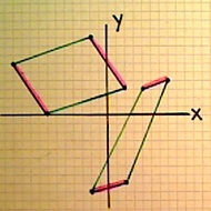 Coordinate Geometry of Parallelograms
