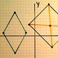 Coordinate Geometry of Rhombii
