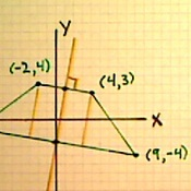 Coordinate Geometry of Isosceles Trapezoids
