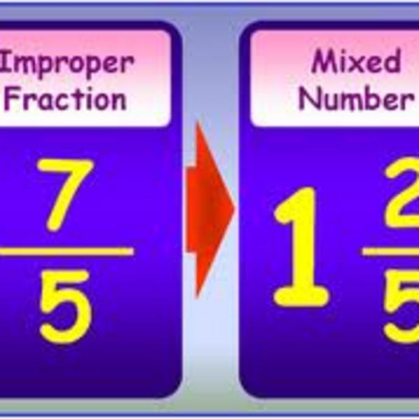 Converting Improper Fractions Into Mixed Numbers.