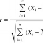 Working with the Correlation Coefficient