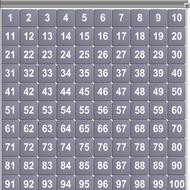 Gráfica del 1 al 100 (Hundred Chart)