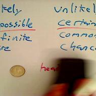 Probability Words