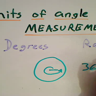 Units of Angle Measurement