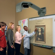 SmartBoard Technology