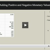 Adding Positive and Negative Monetary Values