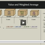 Value and Weighted Average
