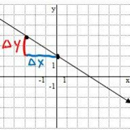 Linear 1 - Points forming a line (slope/equation)