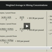 Weighted Average in Mixing Concentrations