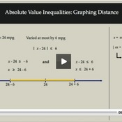 Absolute Value Inequalities: Graphing Distance