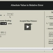 Absolute Value in Relative Error