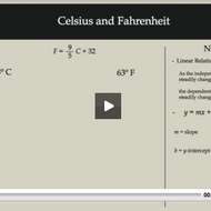The Linear Relationship between Fahrenheit and Celsius
