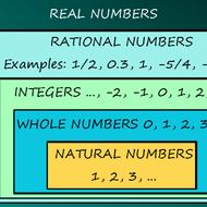 Chapter 1 Lesson 1 Properties of Real Numbers (1)