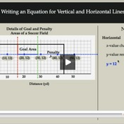 Writing an Equation for Vertical and Horizontal Lines in Real Life