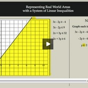 Representing Real World Area with Systems of Linear Inequalities