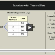 Functions with Cost and Rate