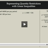 Representing Quantity Restrictions with Linear Inequalities