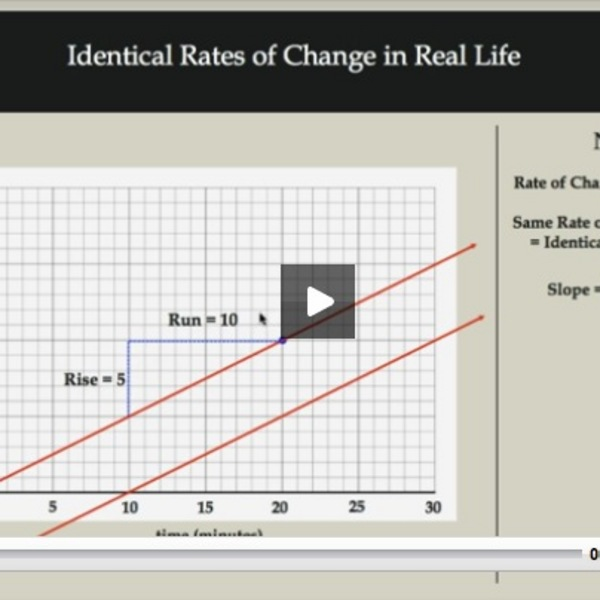 Identical Rates of Change in Real Life