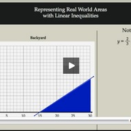 Representing Real World Area with Linear Inequalities