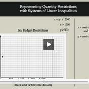 Representing Quantity Restrictions with Systems of Linear Inequalities