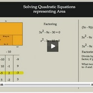 Solving Quadratic Equations Representing Area