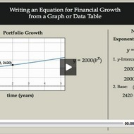 Writing an Equation for Financial Growth from a Graph or Data Table