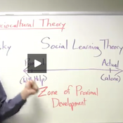 Vygotsky and Sociocultural Theory