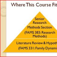 Introduction to Research Methods at Samford