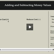 Adding and Subtracting Money Values