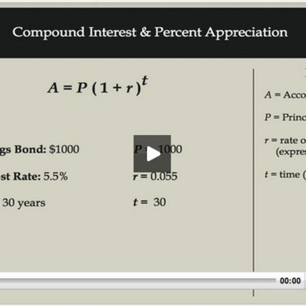 Compound Interest & Percent Appreciation