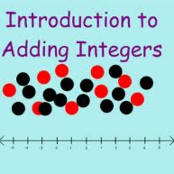 Adding Integers using counters