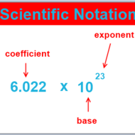 Scientific Notation and Logarithms