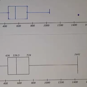 Outliers and Modified Boxplots