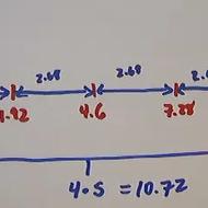 Range Rule of Thumb