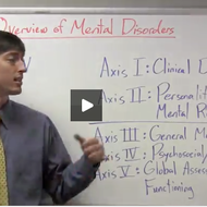 Overview of Mental Disorders