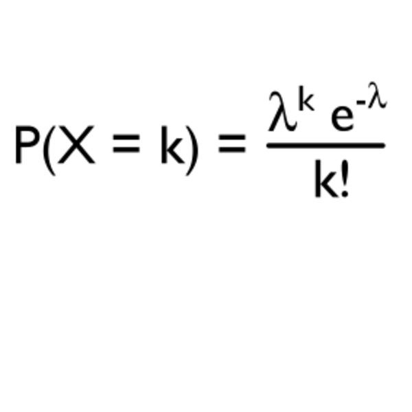 Poisson Distribution