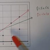 Least-Squares Line