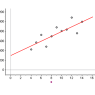 Best-fit Line and Regression Line