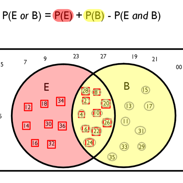 """""""Either/Or"""" Probability for Overlapping Events"""