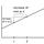 Linear Equation Algebra Review