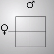 Genetic Probablility and Punnett Squares
