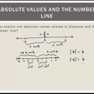 Absolute Value in Context