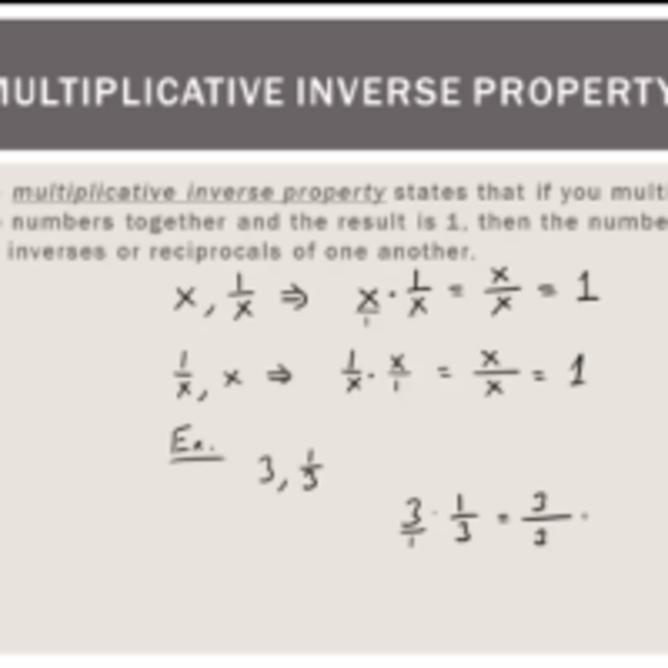 Properties of Addition and Multiplication